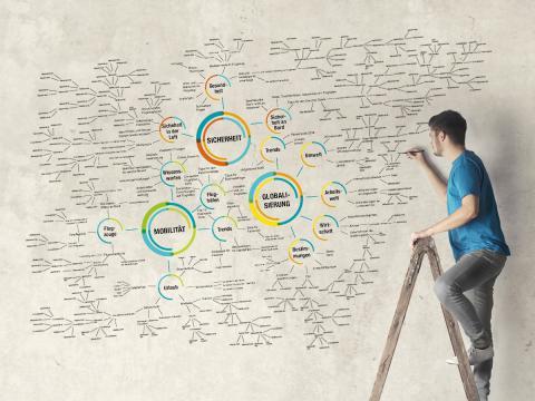 Die Content Farm - die erste strategische Landkarte im Digitalmarketing