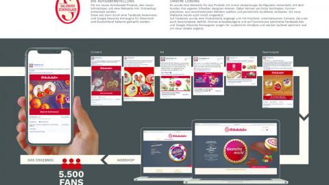 Online Kampagne für Salzburg Schokolade