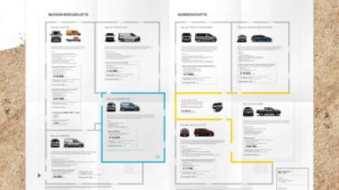 Baugewerbe Mailing B2B für Renault Österreich