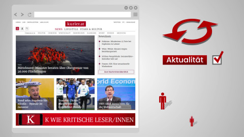 Kurier Dynamic Ads