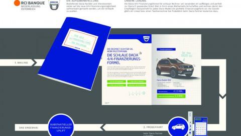 Dacia Finanzierungsformel