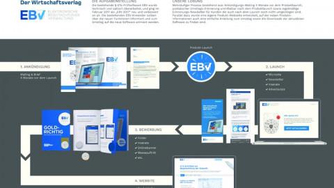 EBV Relaunch