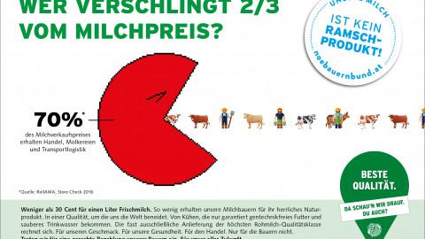 Milch- und Schweinefleischkampagne