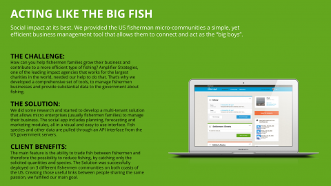 Small Business fishing software