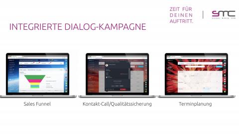 Integrierter Dialogmarketing-Kampagne