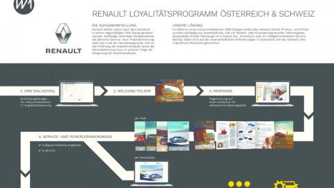 Renault KUBE