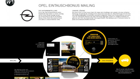 Opel Mailing