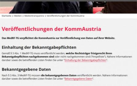 Medientransparenzgesetz: KommAustria veröffentlicht Datensätze