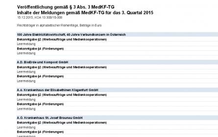 Medientransparenzgesetz: KommAustria veröffentlicht  Q3 Daten