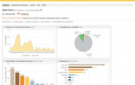 APA: Medienanalyse per Click noch individueller