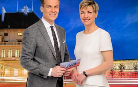 Insgesamt 3,9 Millionen informierten sich im ORF