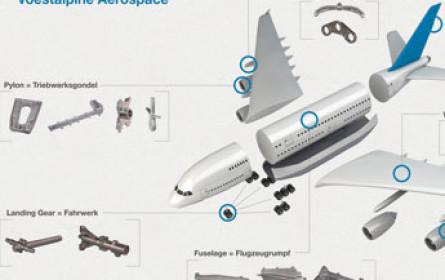 voestalpine investiert 40 Mio. Euro ins Wachstumssegment Luftfahrt