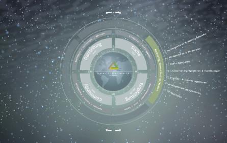 Big Bang: Launch der Portalfamilie