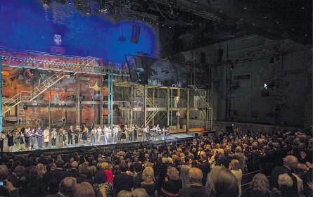 Salzburger Festspiele als Wirtschaftsmotor