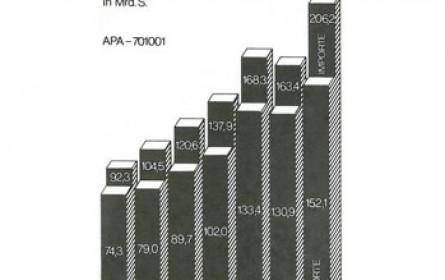 APA produziert seit 40 Jahren Infografiken