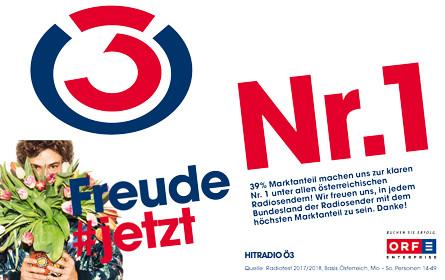 Die werbestarken ORF-Radios