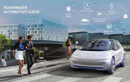 VW und Microsoft schließen Partnerschaft
