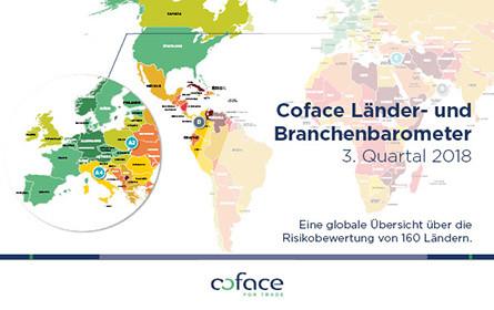 Protektionismus, Eurozone, Ölpreise