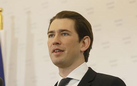 Kurz und FPÖ-Minister haben stärkste Medienpräsenz