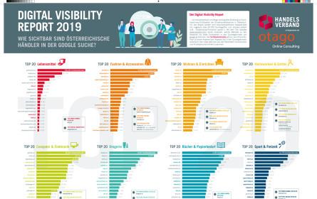 Der Handelsverband Digital Visibility Report 2019