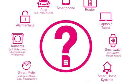 SIM-Karten-Registrierung: Jede fünfte Wertkarte nicht im Handy
