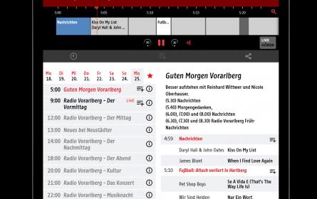 Radiothek des ORF gestartet