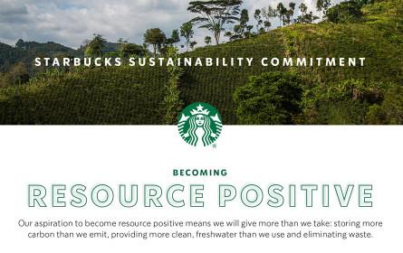 Starbucks engagiert sich für eine nachhaltige Zukunft: Mehr geben als nehmen