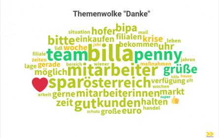 Über 16.000 Mal Danke an Österreichs Supermärkte