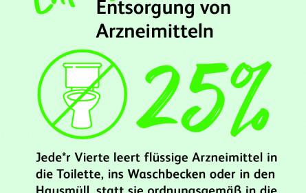 Pfizer startet neue Kampagne