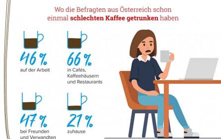 Jeder zweite Österreicher trinkt schlechten Kaffee