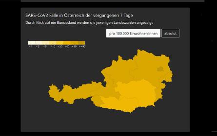 Ages übernimmt Coronavirus-Dashboard: Änderung bei Zahlen
