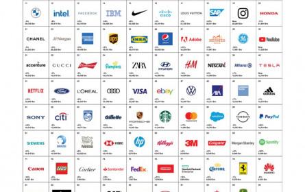 """Interbrand veröffentlicht """"Best Global Brands 2020"""""""