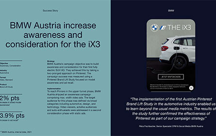 Erste Automotive Brand Lift Study auf Pinterest