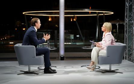"""ORF-""""Sommergespräche"""": Im Schnitt 890.000 sahen Kurz"""